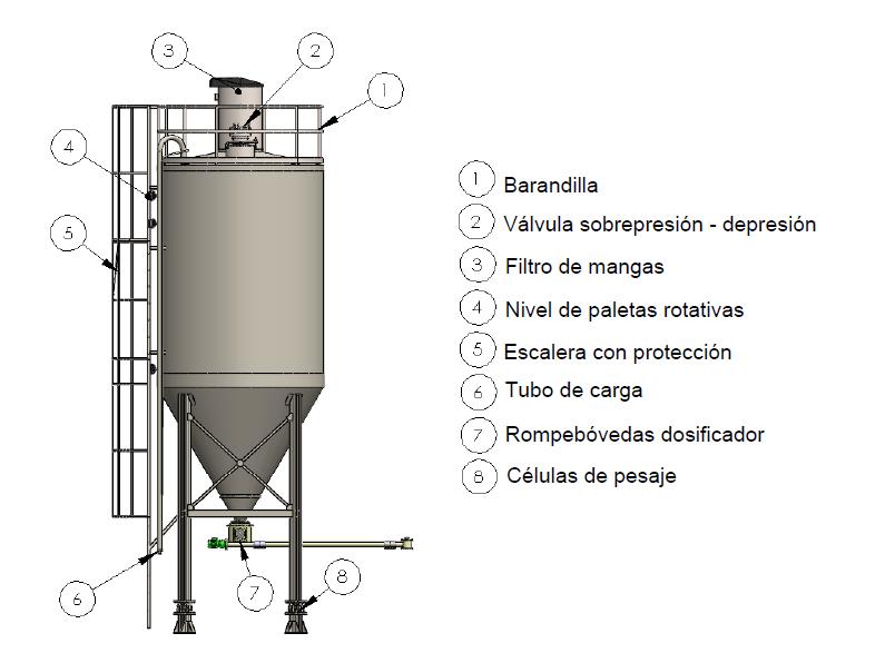 AIMIX Cement Silos